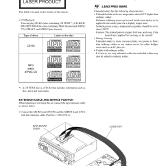 Wiring Diagram For Sony Xplod 100db 3 Phase Electric Duct Heater Pdf Manual Car Receiver Cdx Gt30w
