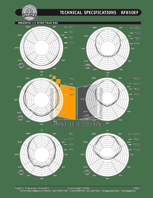 PDF manual for Eaw Speaker System SB850R