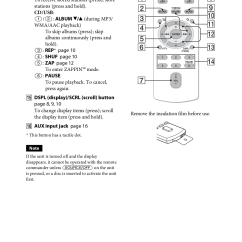 Sony Cdx Gt575up Wiring Diagram For 7 Pin Trailer Connector Gt40u Harness Colors ~ Elsalvadorla