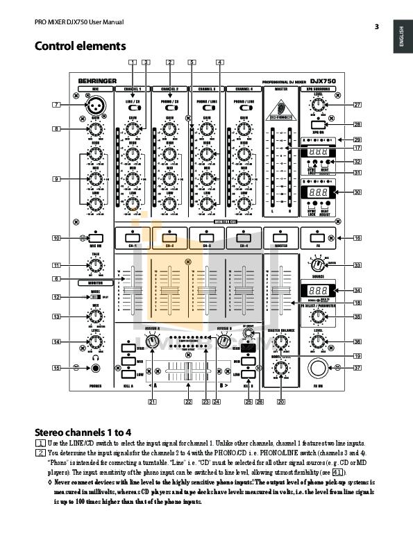 BEHRINGER DJX750 MANUAL PDF