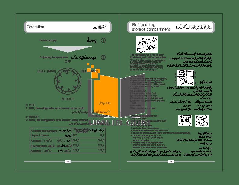PDF manual for Haier Refrigerator HRF-350R