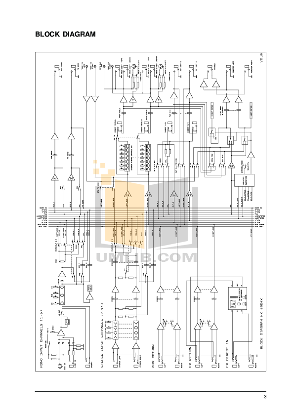 Mixers - Auto Electrical Wiring Diagram