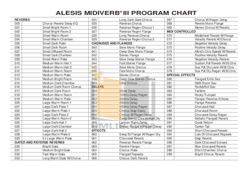ALESIS MIDIVERB 3 MANUAL PDF
