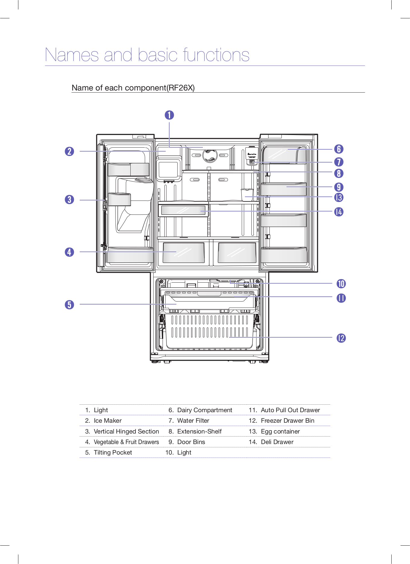 PDF manual for Samsung Refrigerator RF267AERS