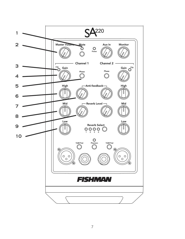 PDF manual for Toa Amp P-300M