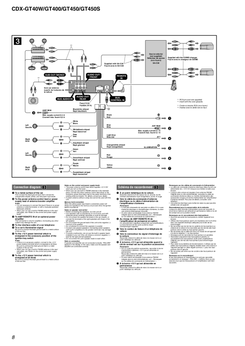 small resolution of sony cdx gt400 wiring diagram wiring diagram viewwire diagram cdx gt100 15