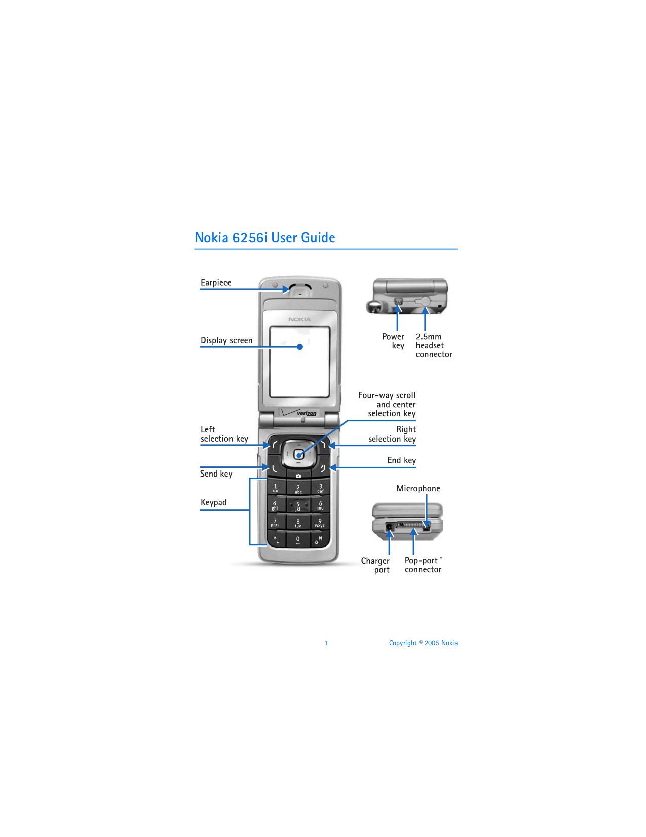PDF manual for Nokia Cell Phone 6256