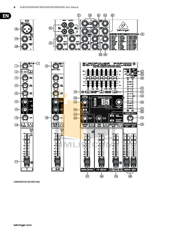 PDF manual for Behringer Amp EUROPOWER EP2000