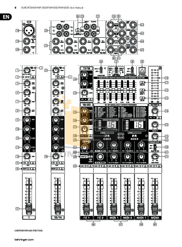 PDF manual for Behringer Amp EUROPOWER EP2000