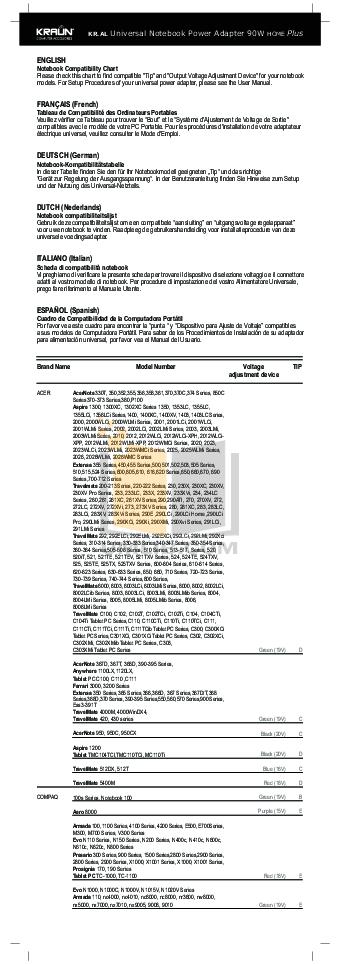 Download free pdf for Acer AcerNote 950 Laptop manual