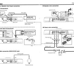 Wiring Diagram For Kenwood Golf 4 Radio Kac 8105d Ka 9100