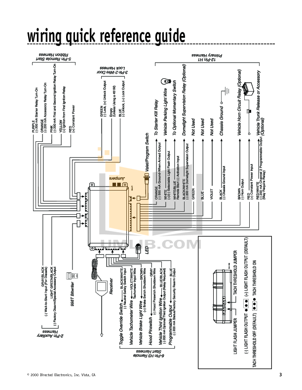 Baja 90cc Atv Carburetor Parts Diagram Html