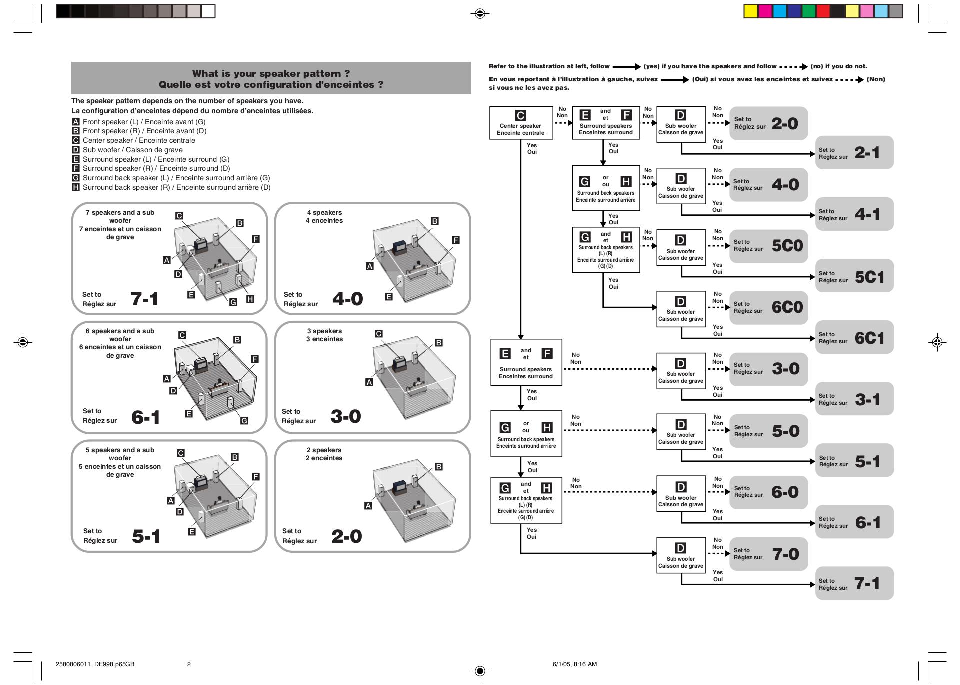 PDF manual for Sony Receiver STR-DE998