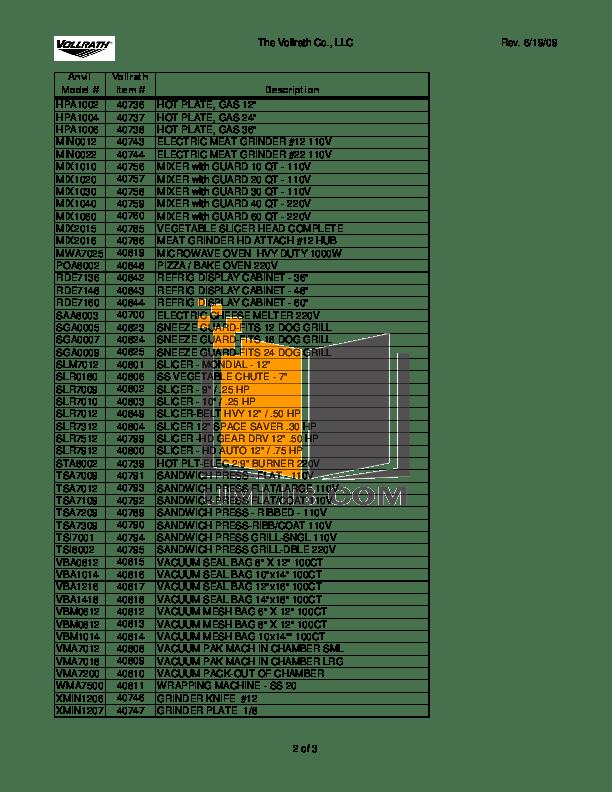 PDF manual for Anvil Other TSA7109 Sandwich Maker