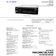 Sony Xplod Cdx Gt300mp Wiring Diagram Micro Usb To Hdmi Download Free Pdf For Gt230 Cd Player Manual