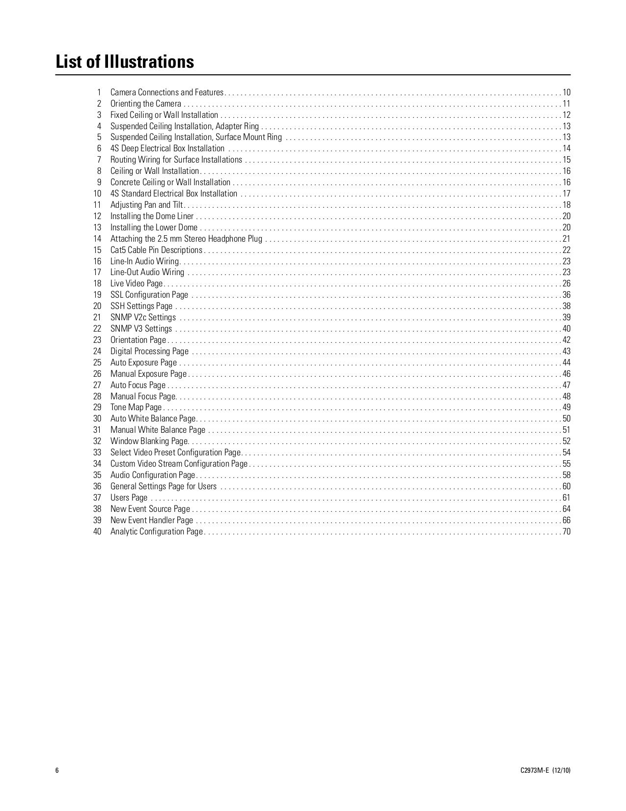 PDF manual for Pelco Security Camera IMS0 Series IMS0C10-1