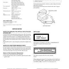 Sony Cdx L350 Wiring Diagram 2 Switch Virtual Fretboard Pdf Manual For Car Receiver