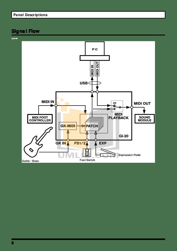 PDF manual for Behringer Other FCV100 Foot Pedals