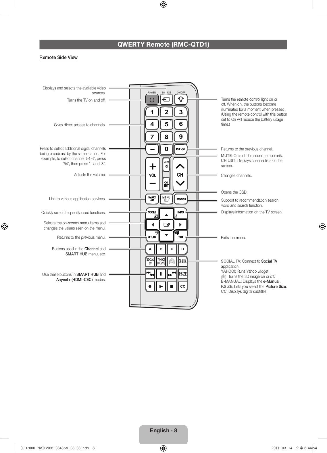 PDF manual for Samsung TV UN55D7000