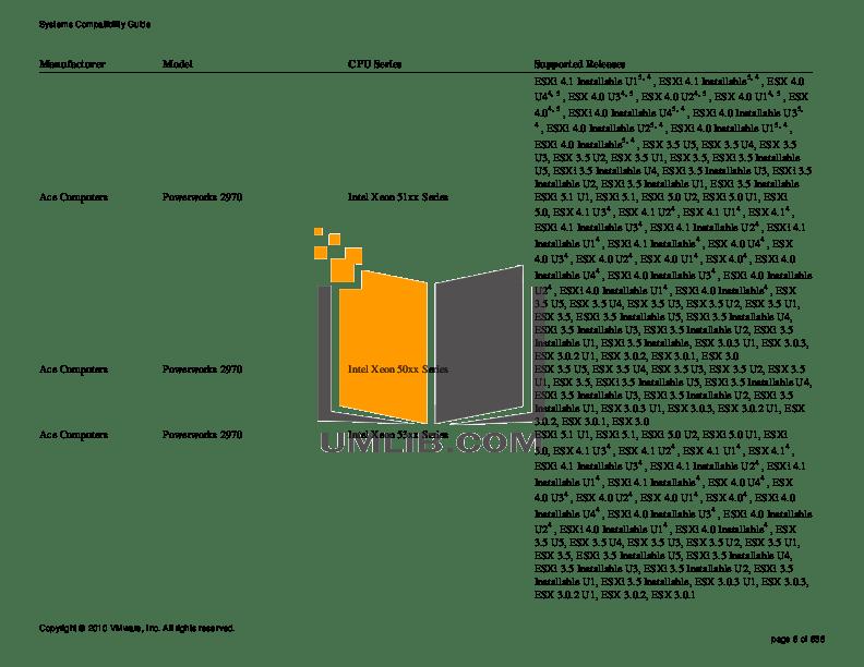 PDF manual for Acer Other Altos R920 Server
