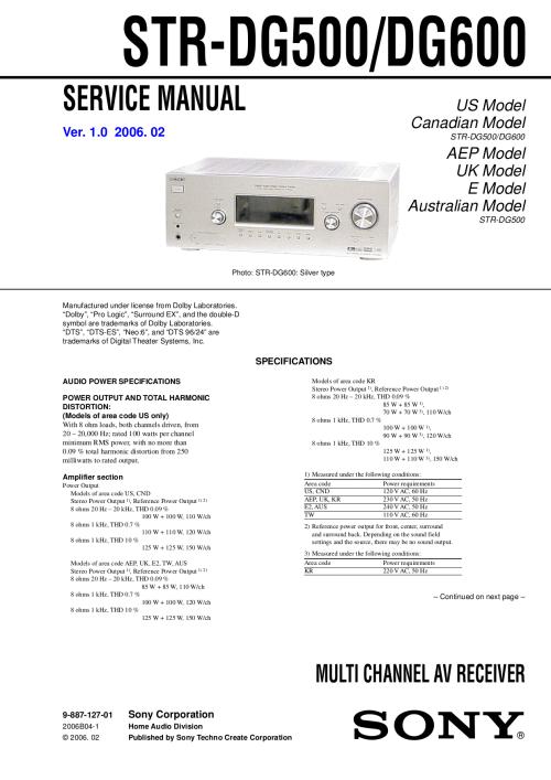 small resolution of sony cdx ca650x wiring harness free wiring diagram for you u2022sony xplod cdx f5700 wiring