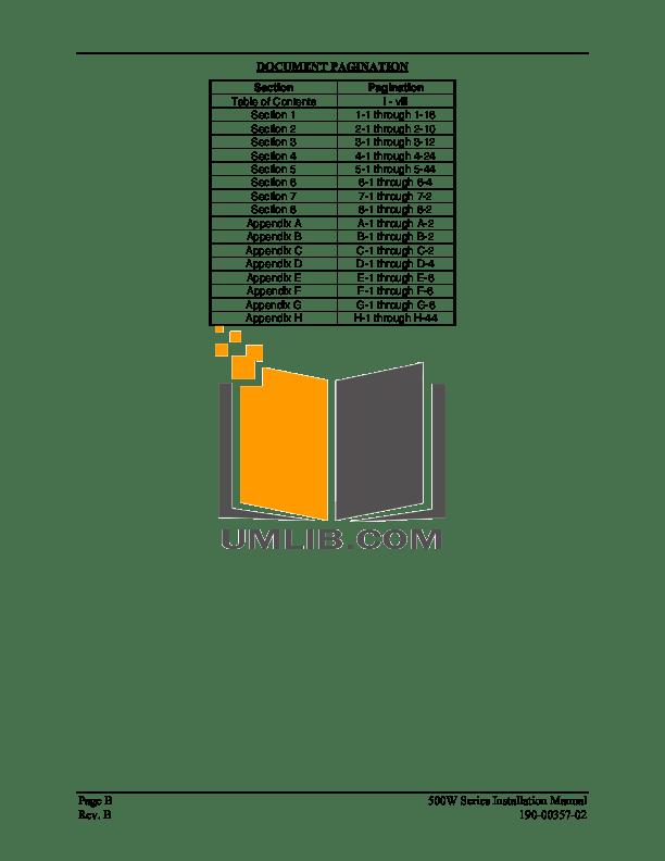 PDF manual for Garmin GPS GNS 530A