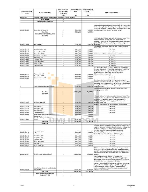 Download free pdf for HP Pavilion a643 Desktop manual