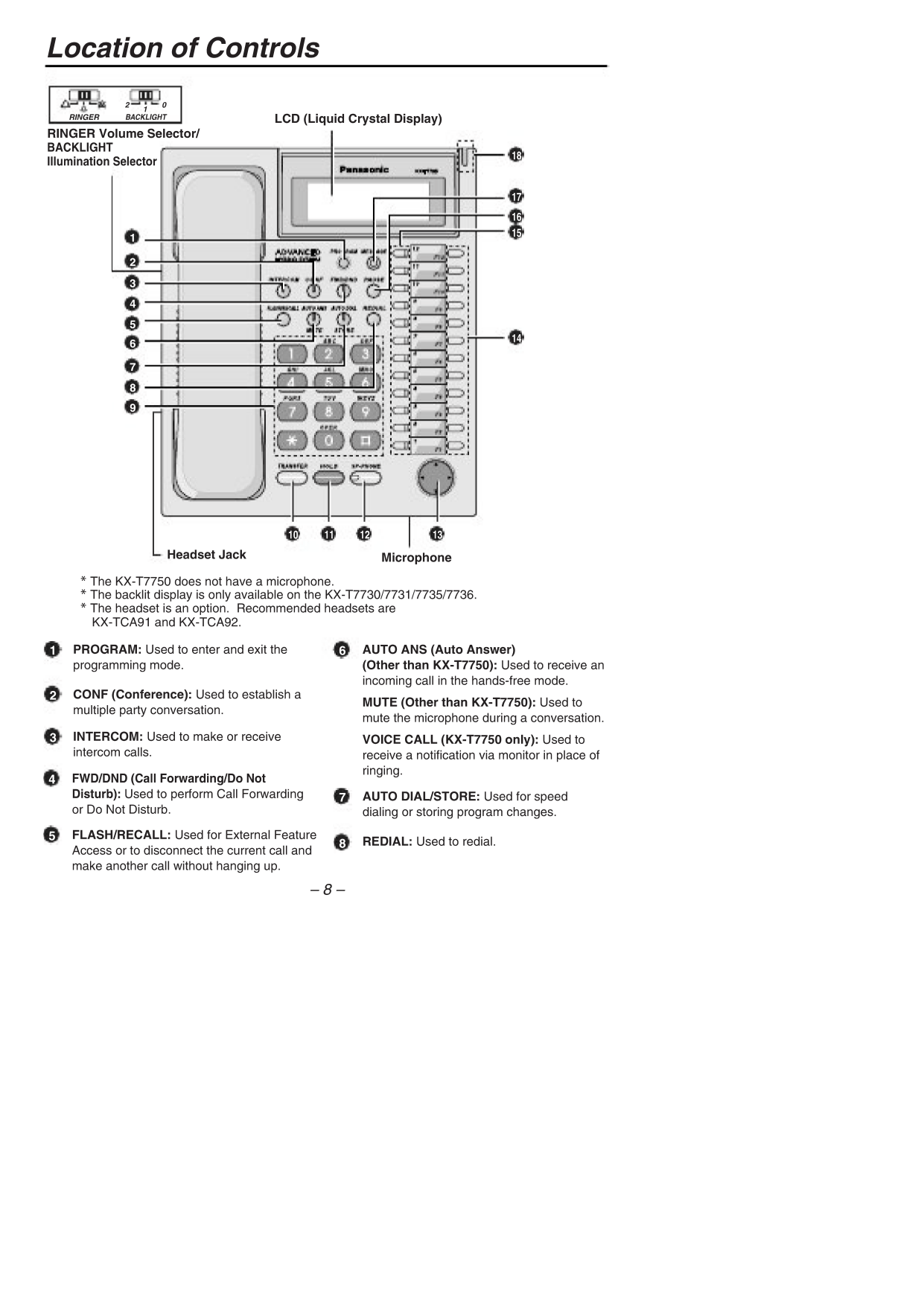 PDF manual for Panasonic Telephone KX-T7735
