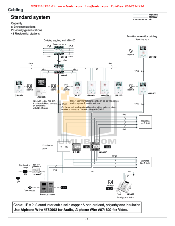 PDF manual for Aiphone Other GH-1KD Intercoms