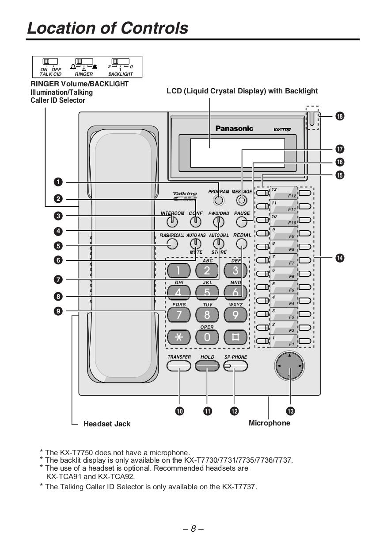 PDF manual for Panasonic Telephone KX-T7750