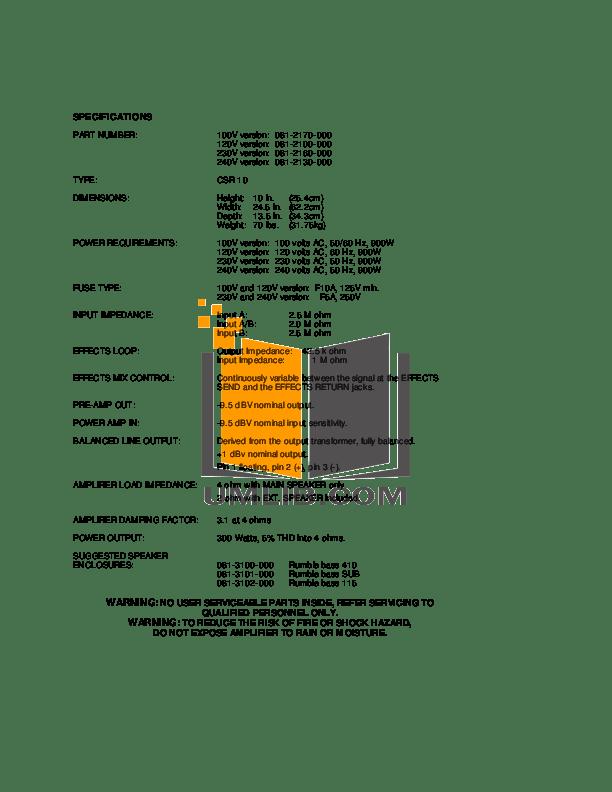 PDF manual for Fender Amp Rumble 100