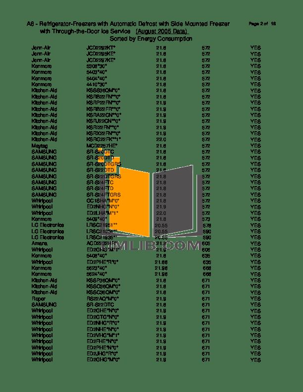 PDF manual for Amana Refrigerator ACD2234HR