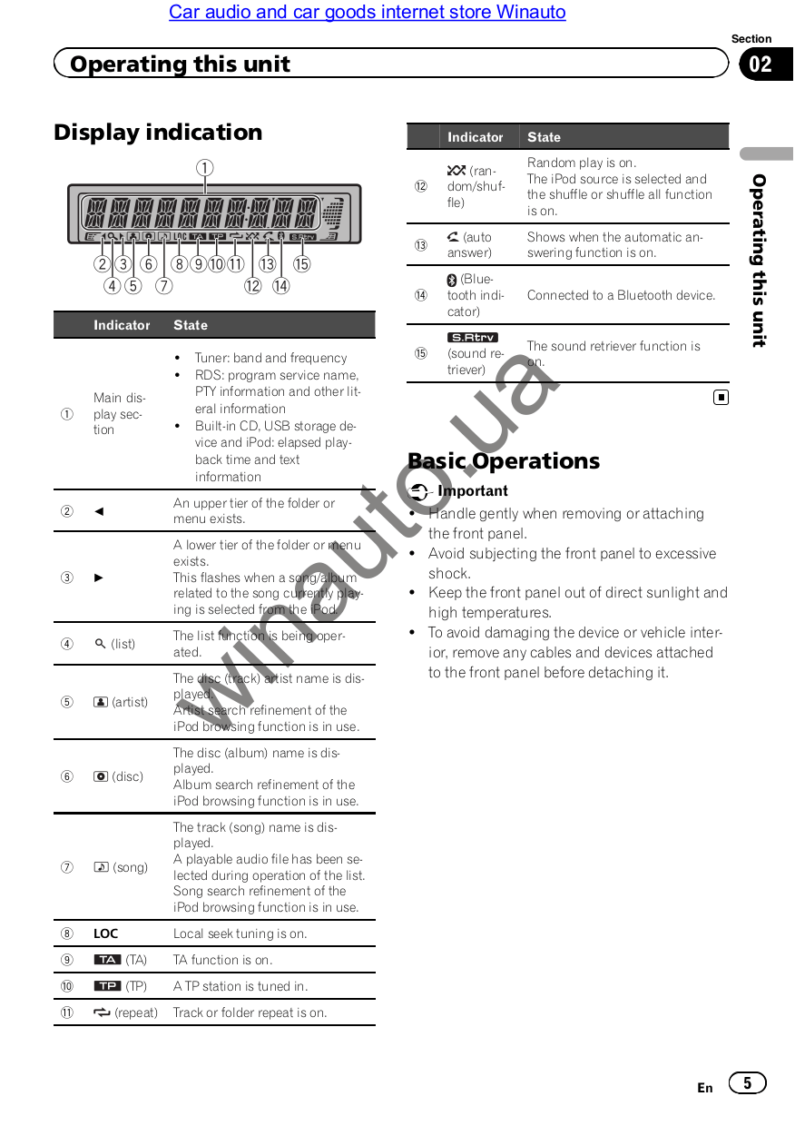 PDF manual for Pioneer Car Receiver DEH-7300BT