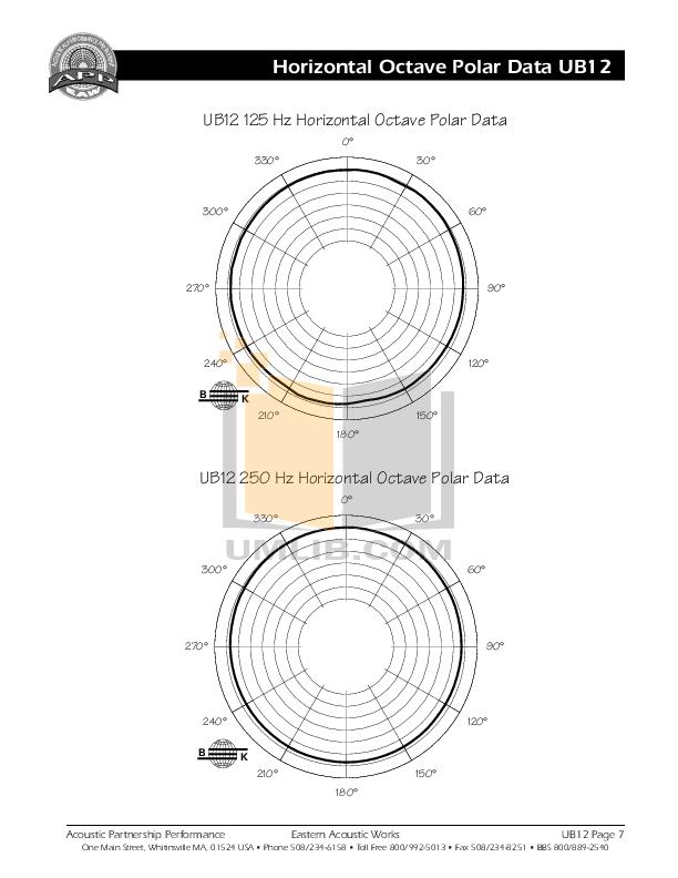 PDF manual for Eaw Speaker System UB12