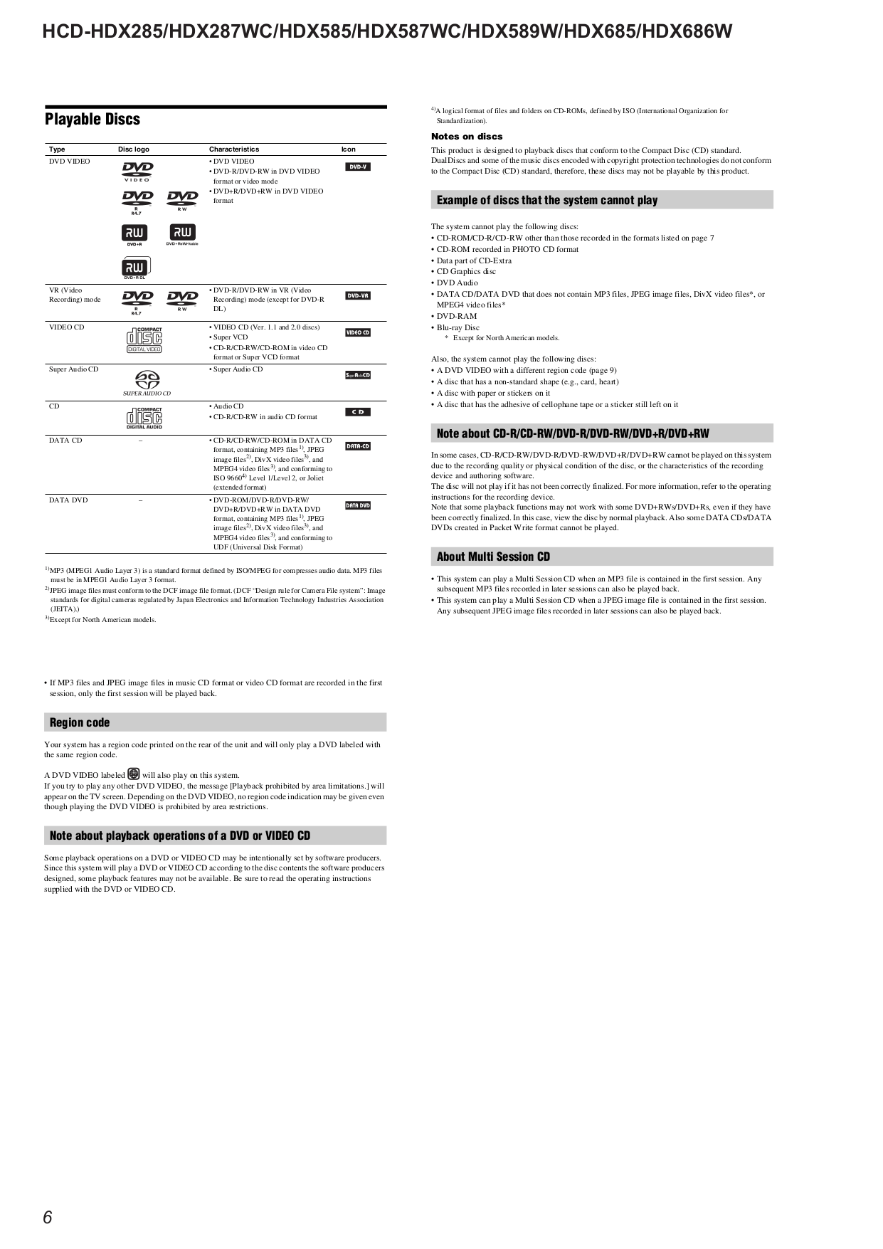 PDF manual for Sony Home Theater BRAVIA DAV-HDX589W