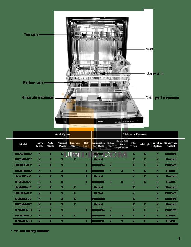 PDF manual for Bosch Dishwasher SHX55R55UC