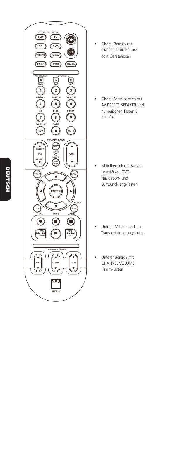 PDF manual for NAD Remote Control HTR-2