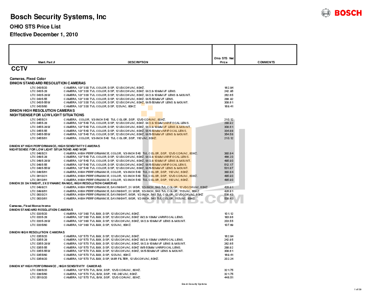 Download free pdf for Bosch LTC-0335-60 Security Camera manual