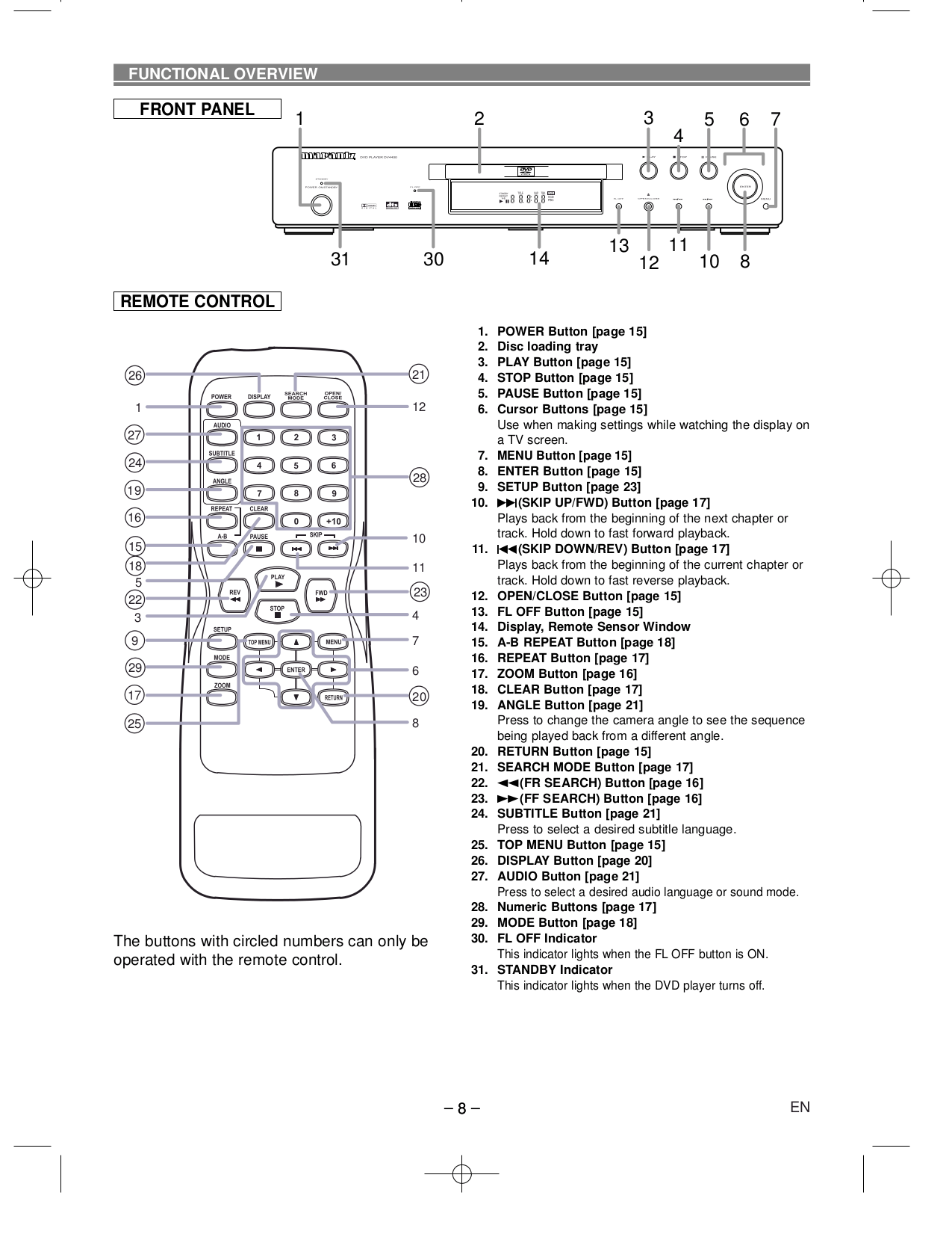PDF manual for Marantz DVD Players DV4400