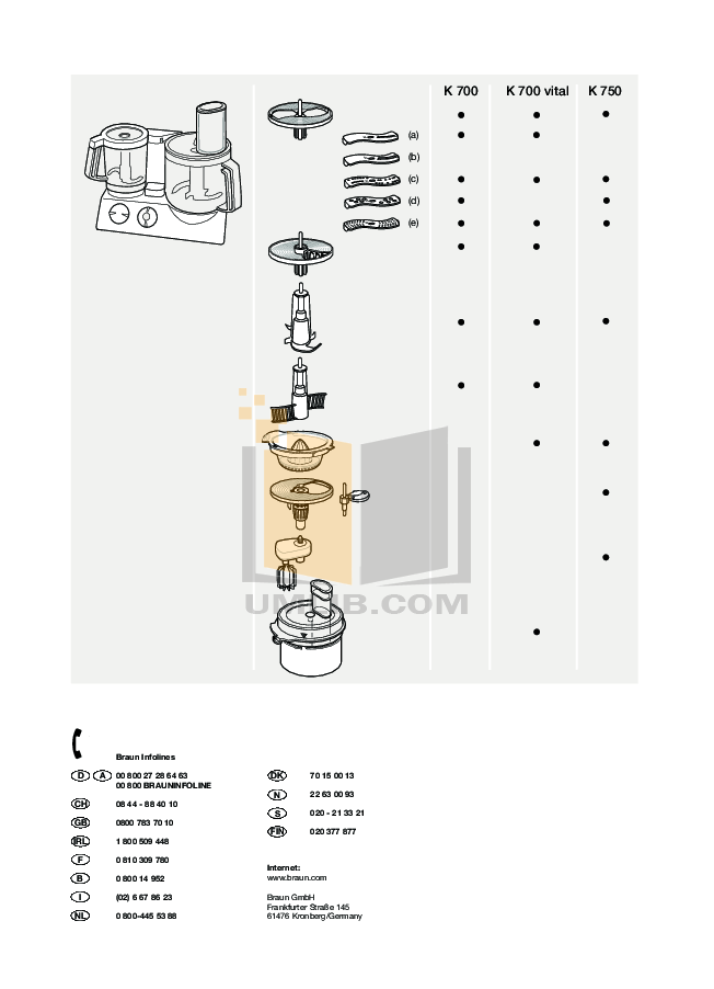 PDF manual for Braun Food Processor CombiMax K600