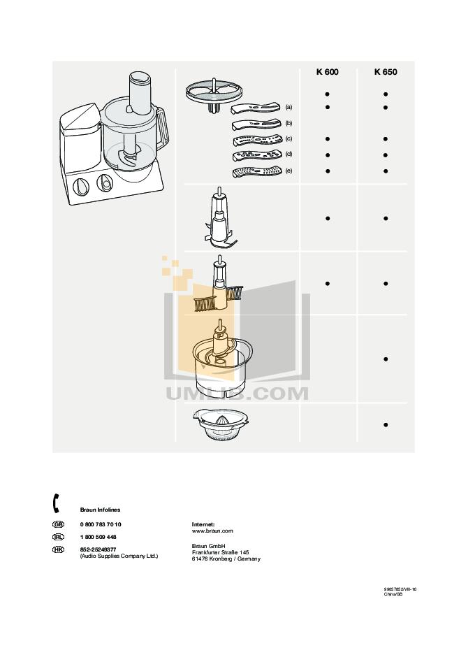 PDF manual for Braun Food Processor CombiMax K600