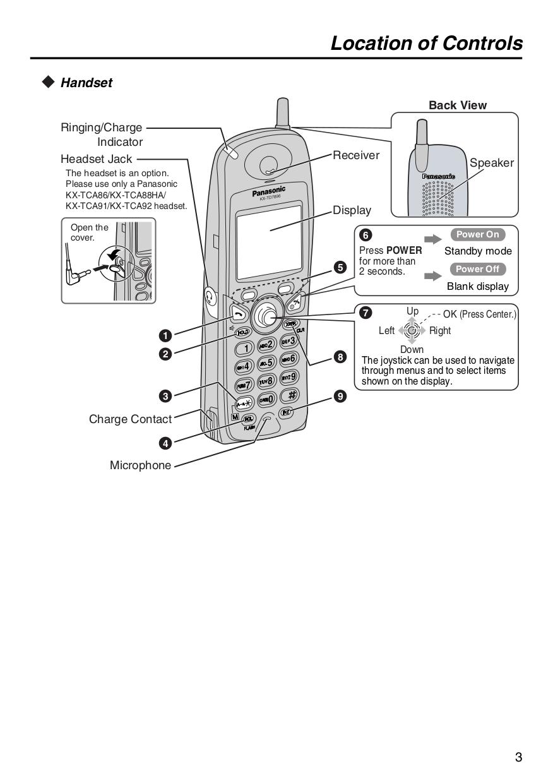 PDF manual for Panasonic Telephone KX-TA824