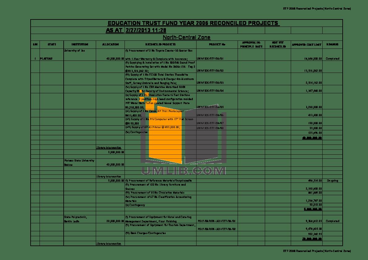 PDF manual for HP Desktop Compaq dx2200 MT