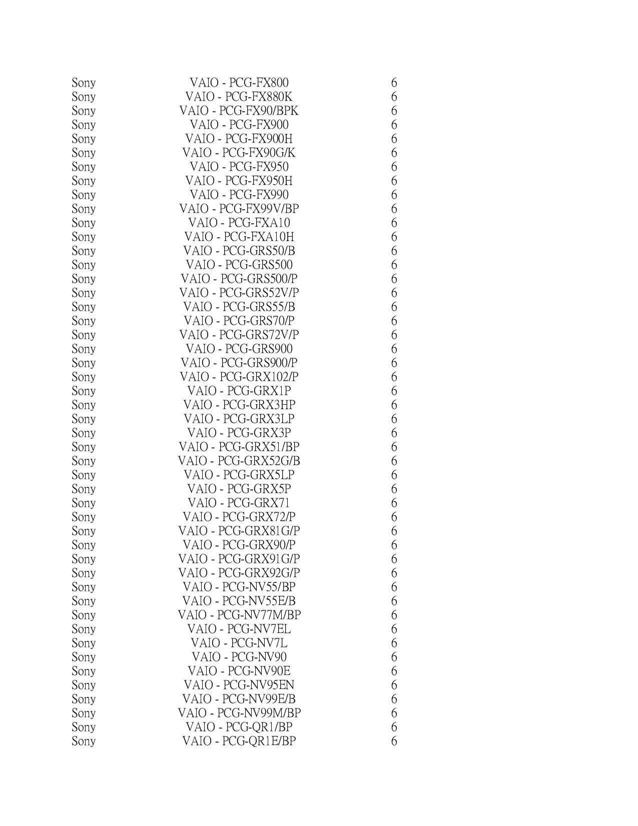 PDF manual for Sony Laptop VAIO PCG-GRX520