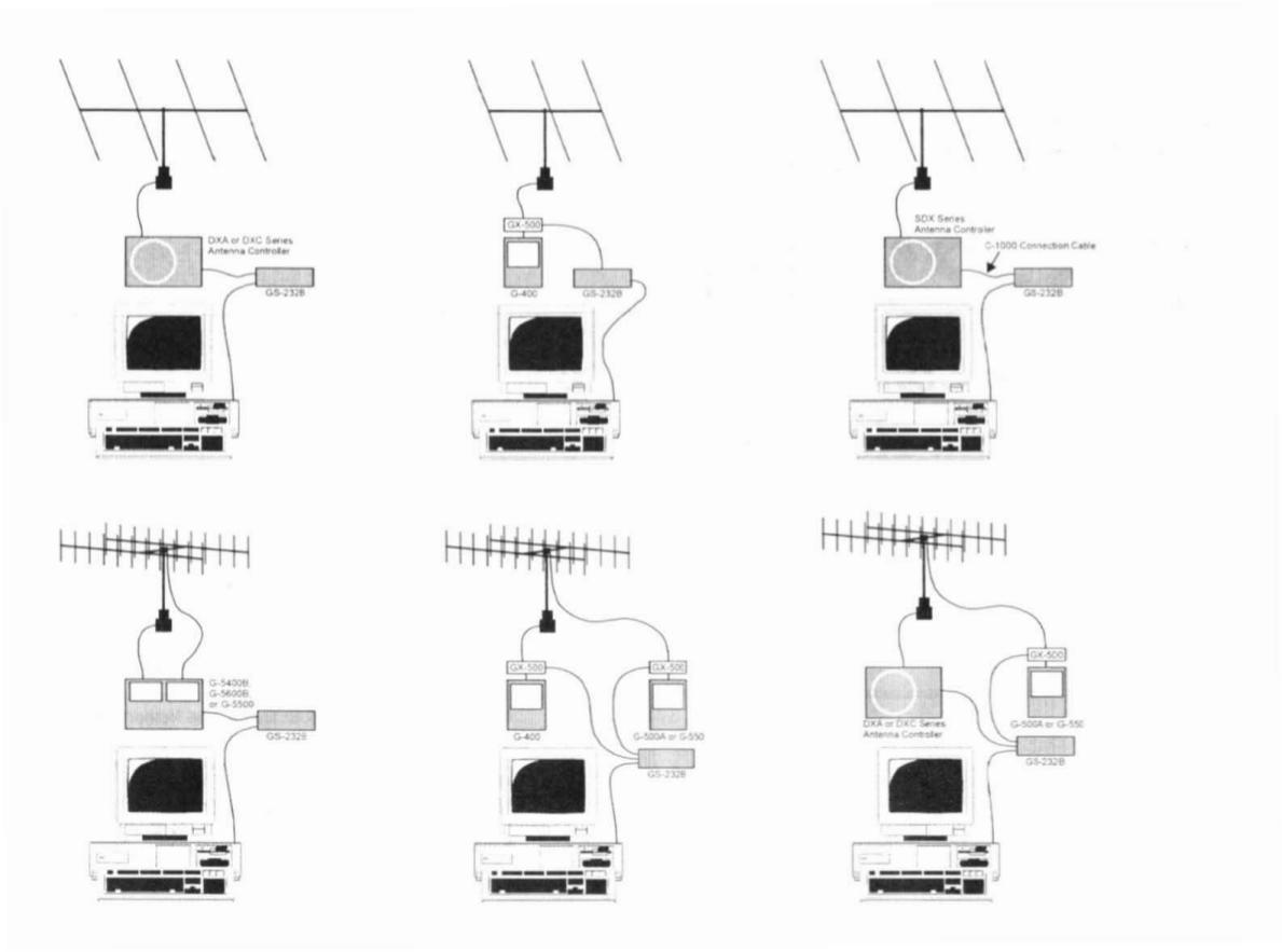 PDF manual for Yaesu Other G-550 Rotator