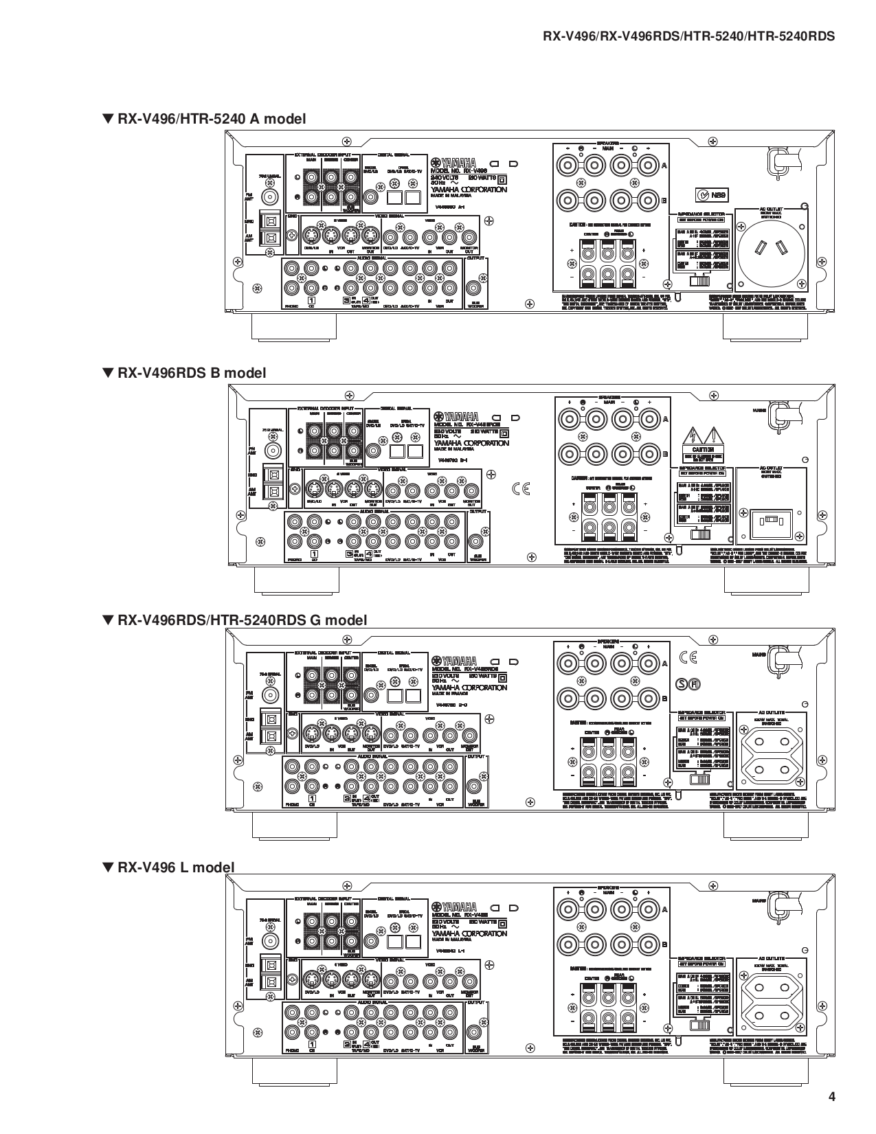 PDF manual for Yamaha Receiver HTR-5240
