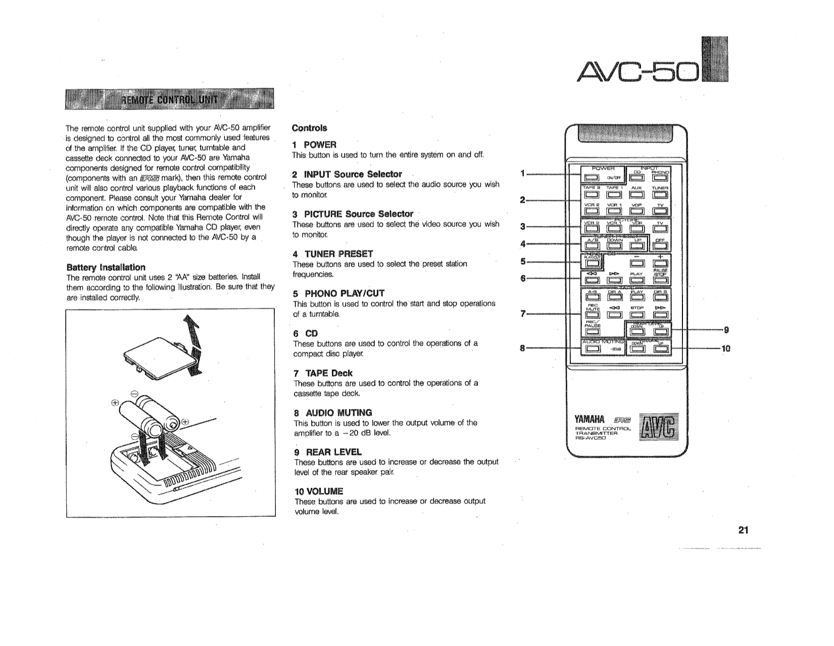 Download free pdf for Yamaha AVC-50 Amp manual