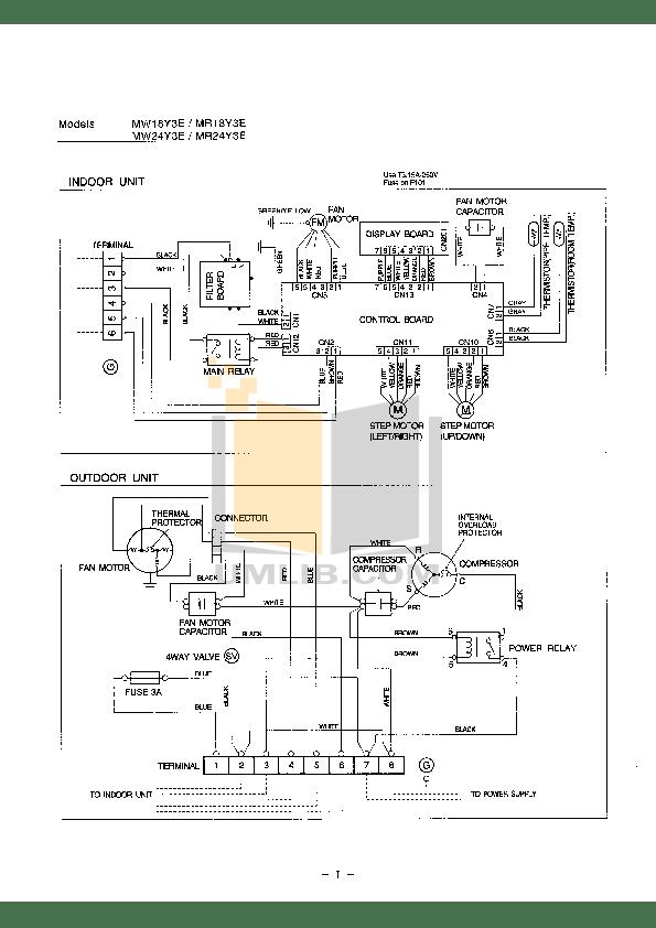 PDF manual for Friedrich Air Conditioner MR24C3E