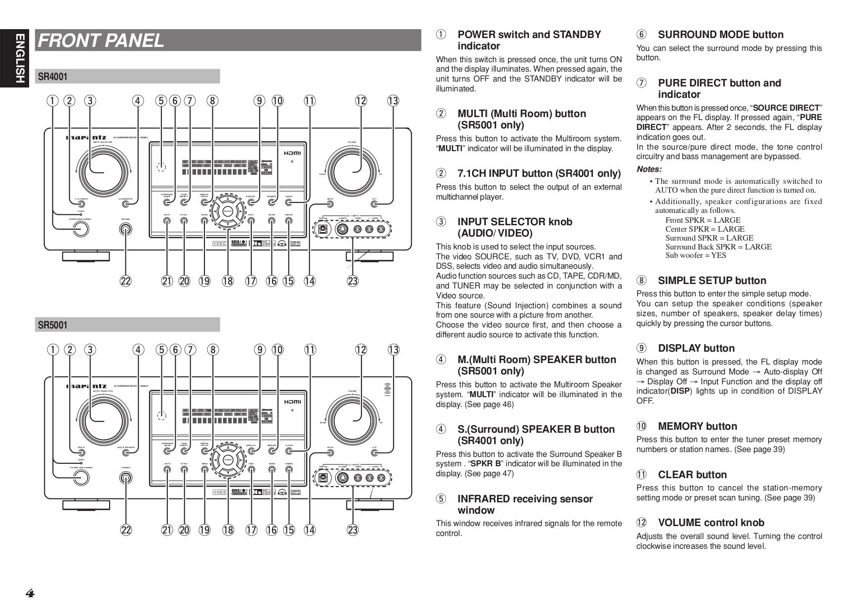 PDF manual for Marantz Receiver SR5001