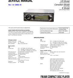 wiring diagram wildness on tricksabout pdf for sony car receiver cdx gt450 manual sony cdx gt130  [ 1240 x 1755 Pixel ]